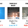 Prepare to Freeze Your Cojones Off as the Bay Area Gets Even Colder Tonight