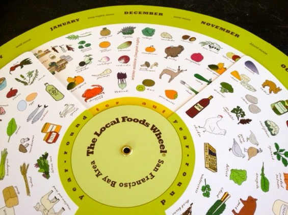 The Local Foods Wheel for the San Francisco Bay Area. - TAMARA PALMER