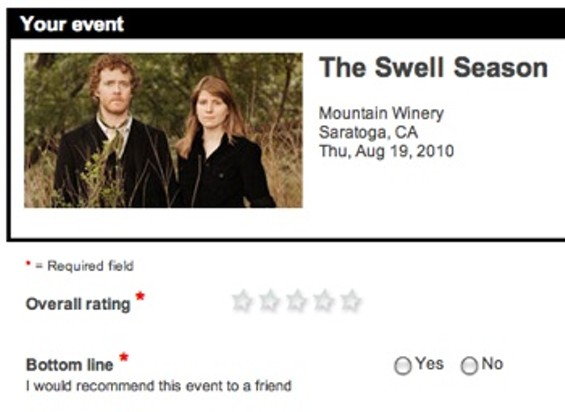 swell_season_rating.jpg
