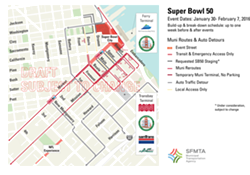 Street closures, no contract needed. - SFMTA