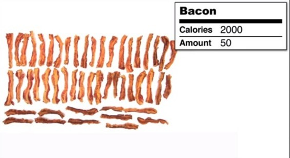 2k_calories_bacon_buzzfeed.jpg