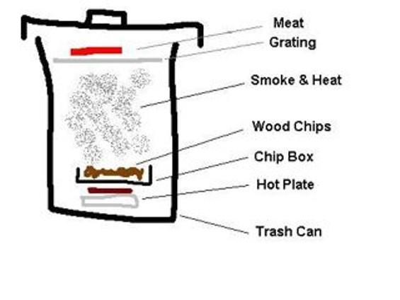 meat_smoker.jpg