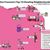 Where Cheaters Live: S.F.'s 10 Most Adulterous Neighborhoods