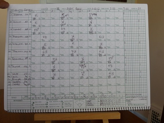 You guessed it -- it's the scoresheet from Matt Cain's perfect game. Click image for larger version. - JOEL GOMBERG