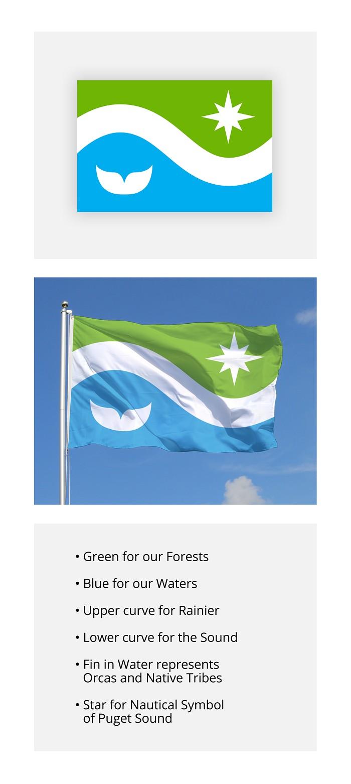 SeattleFlag_Redesign_KyleShepard.jpg
