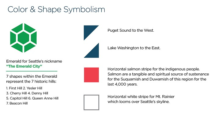 SeattleFlag_Symbolism__1_.jpg
