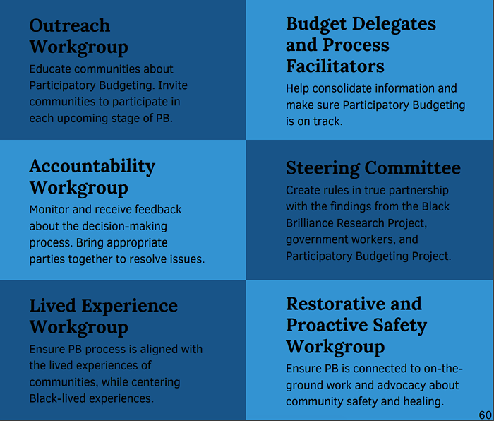 More info on the workgroups.