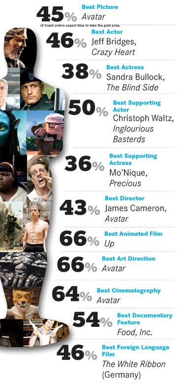 oscar-poll.jpg