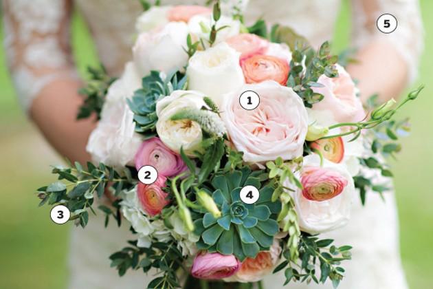 bouquetbreakdown.jpg