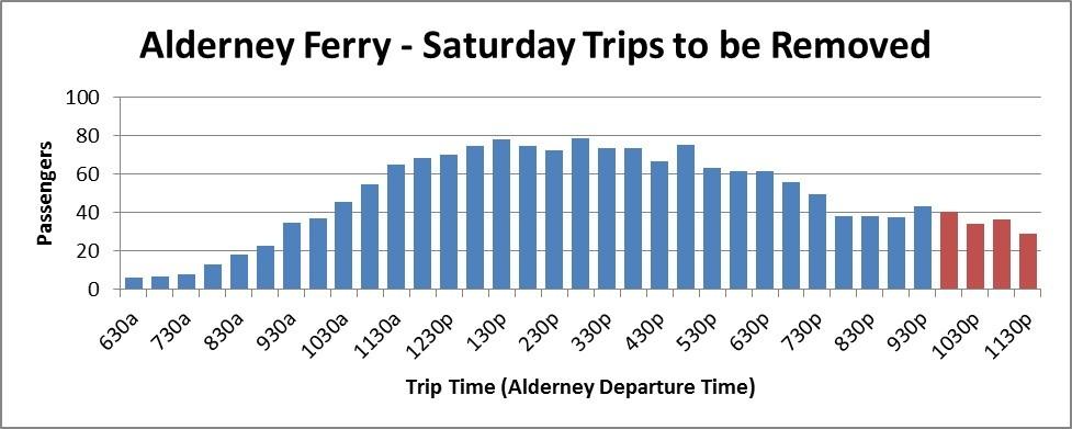 aldreney_sat_trips.jpg