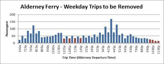 2011_weekday_ferry.jpg