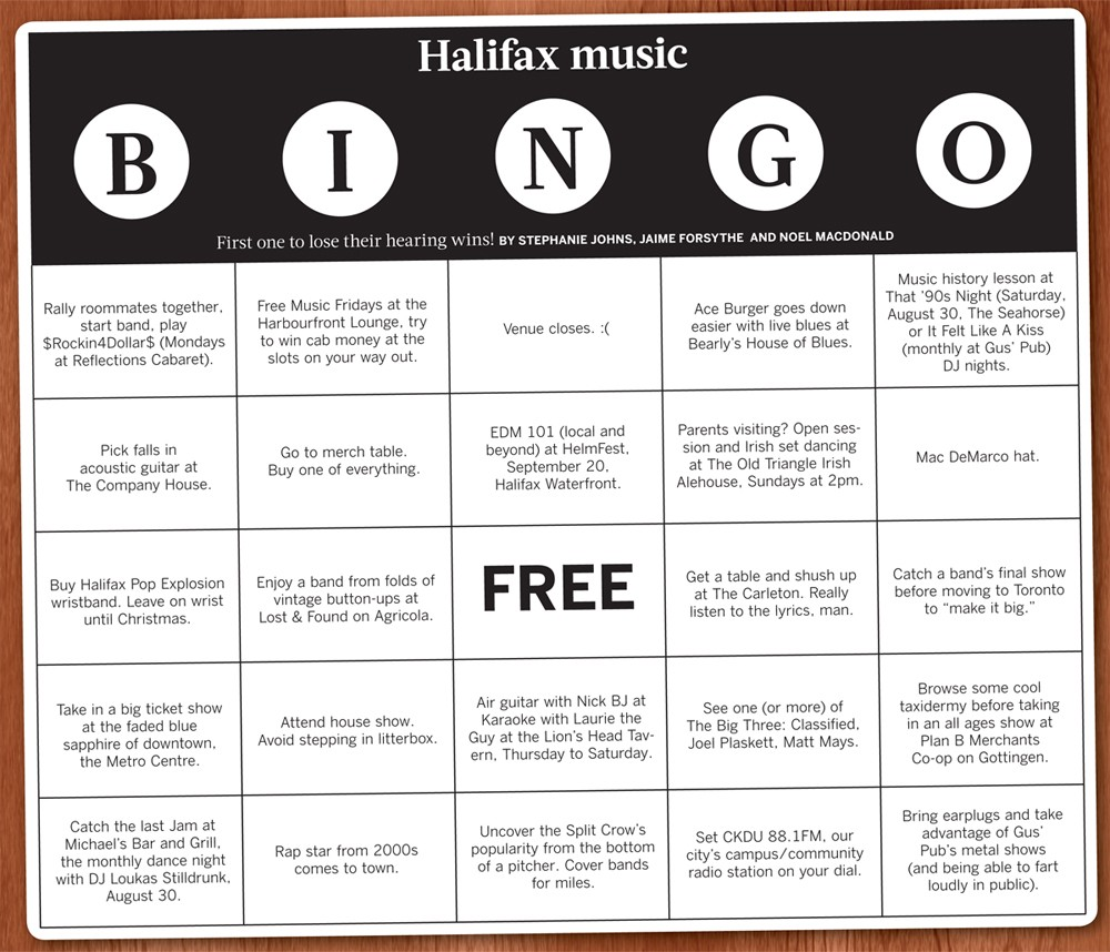 Halifax coast dating