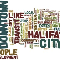 Hundreds of resolutions for HRM meet the Wordle service.