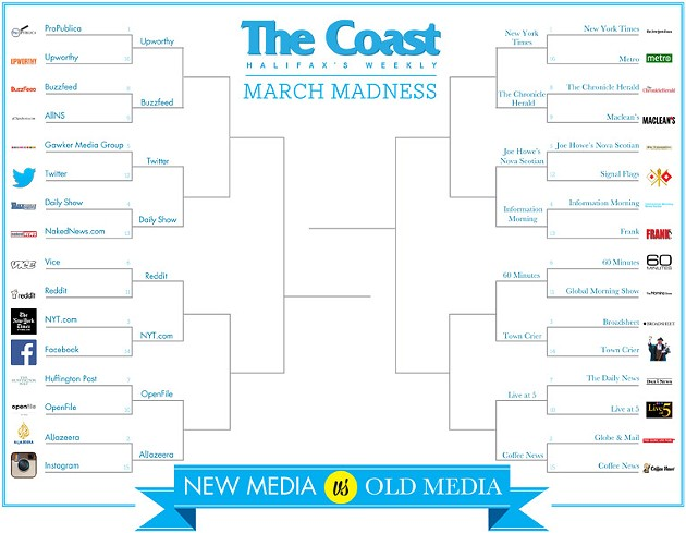 thecoast-marchmadness2.jpg