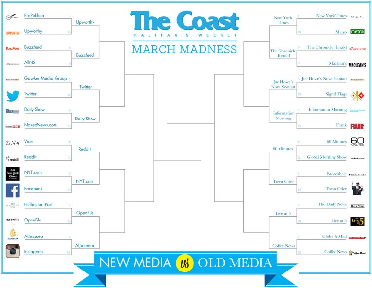reddit march madness pandora one annual