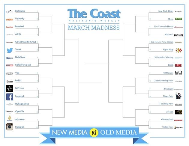 thecoast-marchmadness_copy.jpg