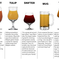 Pour it up: a beer glass break down