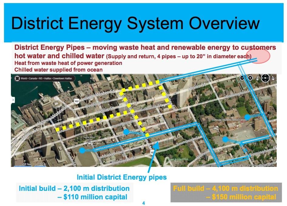 district_energy.jpg