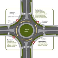 Traffic roundabouts suggested for three intersections bordering the Halifax Common