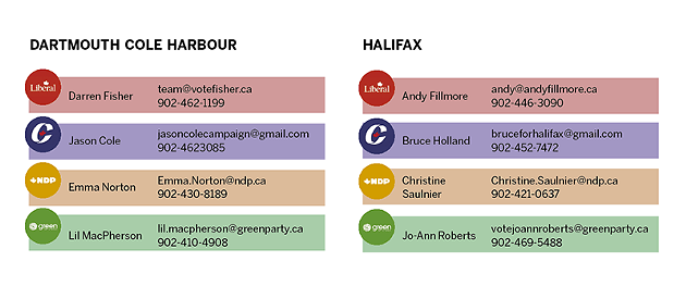 Do you know who is running in your riding? Care about an issue and aren't sure what their stance is? Give 'em a ring.