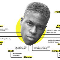 Six degrees of Daniel Caesar