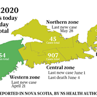 Just the news on COVID-19 in Nova Scotia, for the week starting June 1