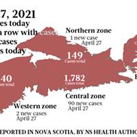 96 new cases and Nova Scotia gets locked down April27