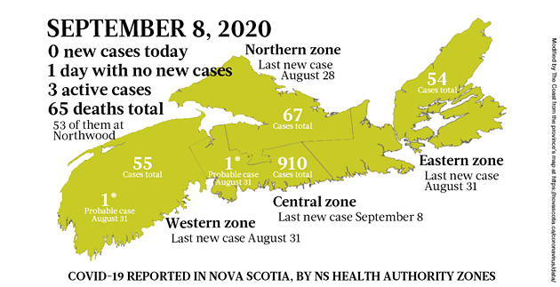 Map of COVID-19 cases reported in Nova Scotia as of September 8, 2020. The yellow-ish colour is for regions with infection(s) in the last two weeks (a C19 incubation cycle); green shows two-plus weeks clear; red is a case today. - THE COAST