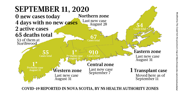 Map of COVID-19 cases reported in Nova Scotia as of September 11, 2020. The yellow-ish colour is for areas with infection(s) in the last two weeks (a C19 incubation cycle); green regions are two-plus weeks clear; red is a case today. - THE COAST