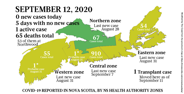 Map of COVID-19 cases reported in Nova Scotia as of September 12, 2020. The yellow-ish colour is for areas with infection(s) in the last two weeks (a C19 incubation cycle); green regions are two-plus weeks clear; red is a case today. - THE COAST