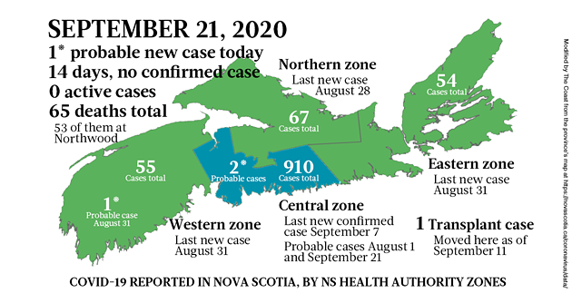 Map of COVID-19 cases reported in Nova Scotia as of September 21, 2020. The yellow-ish colour is for areas with infection(s) in the last two weeks (a C19 incubation cycle); green regions are two-plus weeks clear; red is a case today.; blue is the colour of confusion for a probable case. - THE COAST