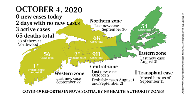 Map of COVID-19 cases reported in Nova Scotia as of October 4, 2020. The yellow-ish colour is for areas with infection(s) in the last two weeks (a C19 incubation cycle); green regions are two-plus weeks clear; red is a case today; blue is a probable case. - THE COAST
