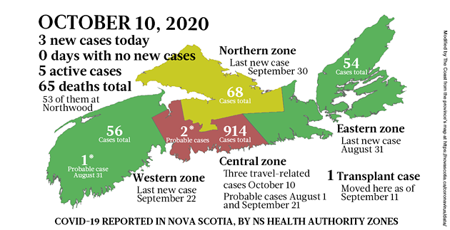 Map of COVID-19 cases reported in Nova Scotia as of October 10, 2020. The yellow-ish colour is for areas with infection(s) in the last two weeks (a C19 incubation cycle); green regions are two-plus weeks clear; red is a case today; blue is a probable case. - THE COAST