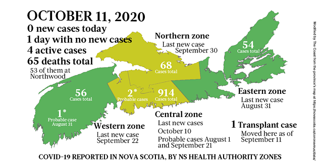 Map of COVID-19 cases reported in Nova Scotia as of October 11, 2020. The yellow-ish colour is for areas with infection(s) in the last two weeks (a C19 incubation cycle); green regions are two-plus weeks clear; red is a case today; blue is a probable case. - THE COAST