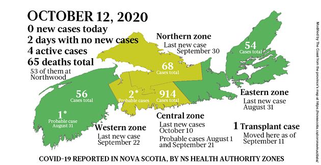 Map of COVID-19 cases reported in Nova Scotia as of October 12, 2020. The yellow-ish colour is for areas with infection(s) in the last two weeks (a C19 incubation cycle); green regions are two-plus weeks clear; red is a case today; blue is a probable case. - THE COAST