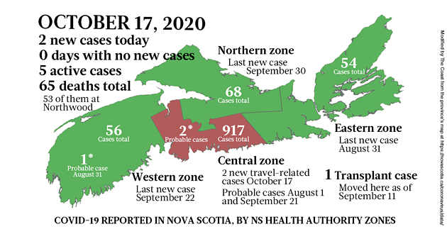 Map of COVID-19 cases reported in Nova Scotia as of October 17, 2020. The yellow-ish colour is for areas with infection(s) in the last two weeks (a C19 incubation cycle); green regions are two-plus weeks clear; red is a case today; blue is a probable case. - THE COAST
