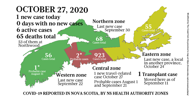 Map of COVID-19 cases reported in Nova Scotia as of October 27, 2020. Legend here. - THE COAST