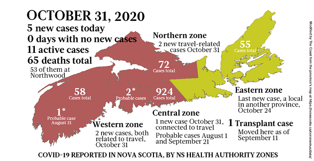 Map of COVID-19 cases reported in Nova Scotia as of October 31, 2020. Legend here. - THE COAST
