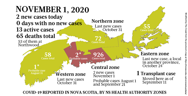 Map of COVID-19 cases reported in Nova Scotia as of November 1, 2020. Legend here. - THE COAST