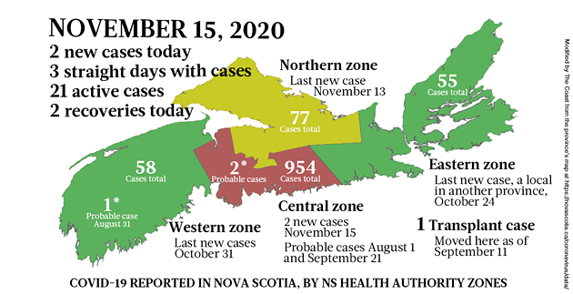 Map of COVID-19 cases reported in Nova Scotia as of November 15, 2020. Legend here. - THE COAST