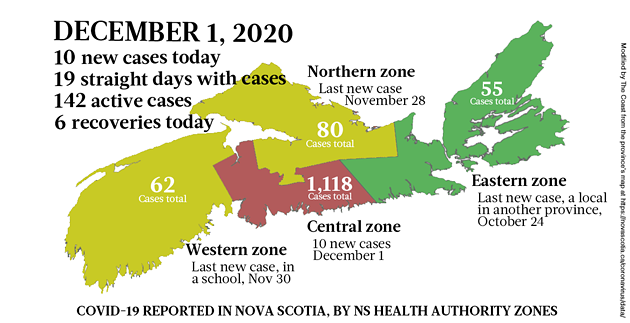 Map of COVID-19 cases reported in Nova Scotia as of December 1, 2020. Legend here. - THE COAST