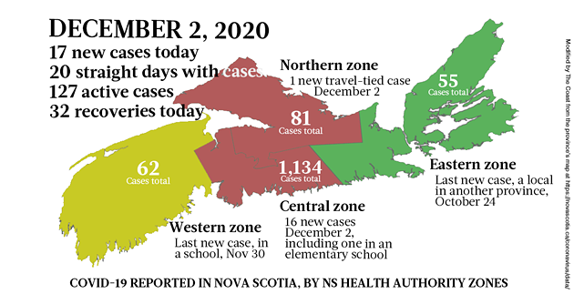 Map of COVID-19 cases reported in Nova Scotia as of December 2, 2020. Legend here. - THE COAST