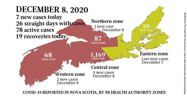 Map of COVID-19 cases reported in Nova Scotia as of December 8, 2020. Legend here. - THE COAST