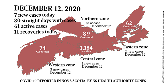 Map of COVID-19 cases reported in Nova Scotia as of December 12, 2020. Legend here. - THE COAST