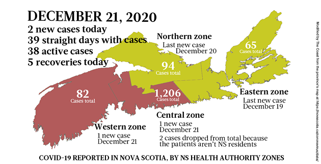 Map of COVID-19 cases reported in Nova Scotia as of December 21, 2020. Legend here. - THE COAST