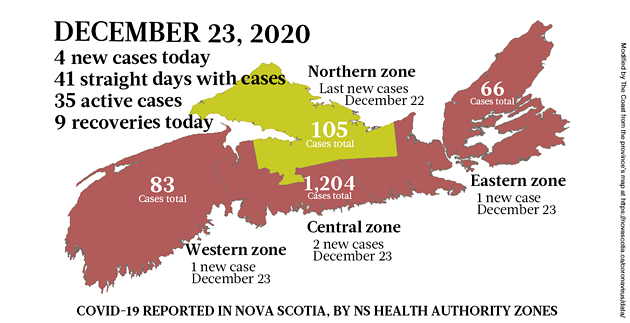 Map of COVID-19 cases reported in Nova Scotia as of December 23, 2020. Legend here. - THE COAST