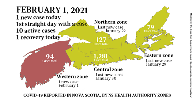 Map of COVID-19 cases reported in Nova Scotia as of February 1, 2021. Legend here. - THE COAST