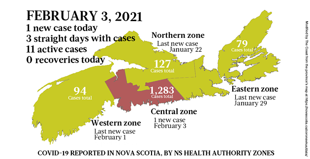 Map of COVID-19 cases reported in Nova Scotia as of February 3, 2021. Legend here. - THE COAST