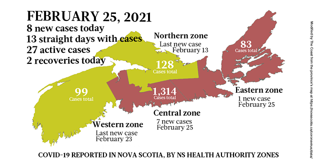 Map of COVID-19 cases reported in Nova Scotia as of February 25, 2021. Legend here. - THE COAST