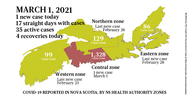 Map of COVID-19 cases reported in Nova Scotia as of March 1, 2021. Legend here. - THE COAST